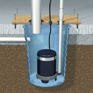 Superieur Is It A Good Idea To Get A Sump Pump In The Markham Area?